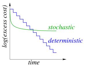 2015_DLSS_ConvexOptimization