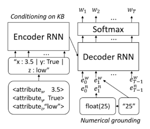 numerical_grounding