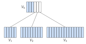 Efficient softmax approximation for GPUs