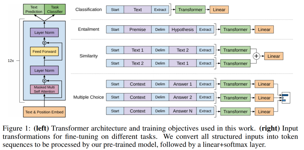 74 Summaries of Machine Learning and NLP Research - Marek Rei